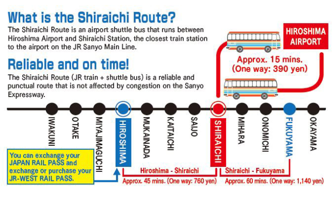 The Access Route using JR Sanyo Main Line (Shiraichi Route)
